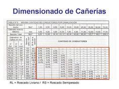Teórica 2- Instalaciones Eléctricas Periodic Table, Clip Art, Dexter, Electronics, Tools, Periodic Table Chart, Dexter Cattle, Periotic Table, Consumer Electronics
