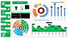Learn to create Excel Dashboards, Excel Data Analysis and Excel Data Visualization using Interactive Excel Dashboards. Excel Dashboard Examples and Template Files Sales Dashboard, Dashboard Examples, Analytics Dashboard, Dashboard Design, Financial Dashboard, Microsoft Excel, Gender Chart, Excel Formulas, Bubble Chart