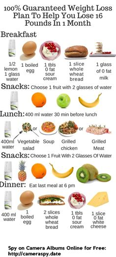 What is in those weight loss wraps