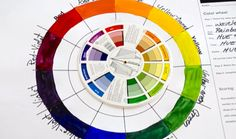 All Our Favorite Ways to Teach Color Theory in One Place! - The Art of Ed