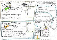 Mit o Dedalu i Ikarze Polish Language, School Subjects, School Notes, Study Notes, English Lessons, Back To School, Homeschool, Bullet Journal, Classroom