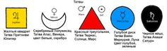 Таттвы Tech Companies, Company Logo, Logos, Logo