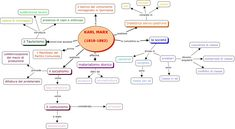 Karl Marx, Projects To Try, Study, Chart, School, History, Concept Diagram, Geography, Historia