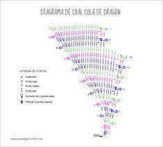 Diagrama-chal-cola-de-dragón