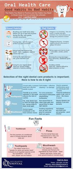 Oral Health Care – Know the Good Habits vs. the Bad Habits, from www.gobuydental… - Oral Care World Dental Hygiene School, Dental Humor, Oral Hygiene, Dental Hygienist, Dental Implants, Oral Health, Dental Health, Dental Care, Health Care