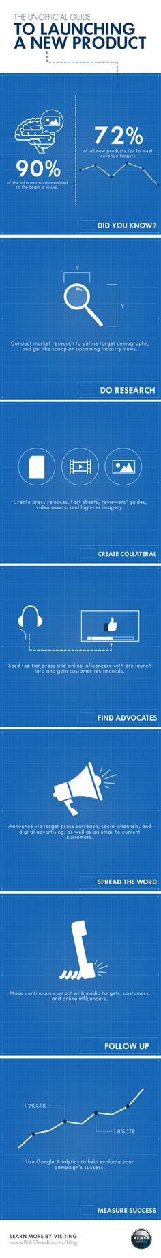 The Unofficial Guide to Launching a New Product via #Infographic