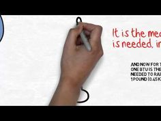 ▶ BTU Calculator - BestHeating.com - YouTube