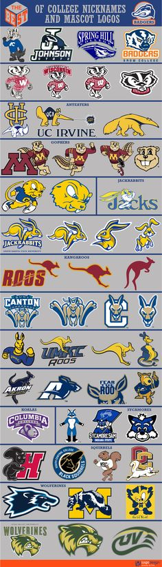 logomostbest - Page 3 - Chris Creamer's Sports Logos Community - CCSLC - SportsLogos. College Football Logos, Hockey Logos, College Sport, Sports Logos, Logo Shapes, Logo Sign, Great Logos, Monogram Logo, Marketing