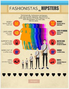 Infographic: Fashionistas vs. Hipsters