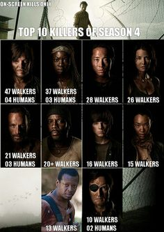 Kills Season 4 #TWD