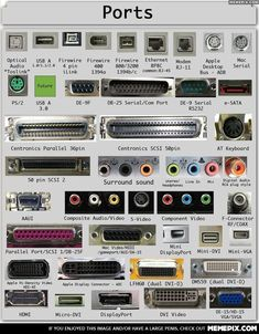 Hardware components are connected using different types of computer ports. Each computer hardware component or device has its specific functions. Computer Basics, Der Computer, Computer Case, Computer Technology, Computer Science, Gaming Computer, Medical Technology, Energy Technology, Computer Programming