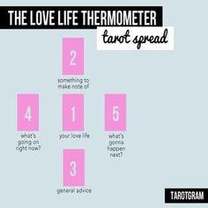 Numerology Spirituality - Love Life Thermometer tarot spread from tarotgram Get your personalized numerology reading Love Tarot Spread, Relationship Tarot, Tarot Cards For Beginners, Tarot Card Spreads, Tarot Astrology, Oracle Tarot, Tarot Card Meanings, Card Reading, Reiki