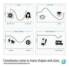 The Browser You Loved To Hate: Comebacks Come in Many Shapes and Sizes [Graphics]