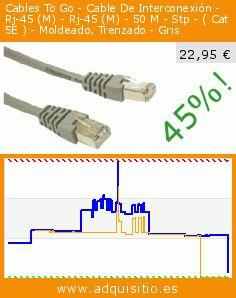 Cables To Go - Cable De Interconexión - Rj-45 (M) - Rj-45 (M) - 50 M - Stp - ( Cat 5E ) - Moldeado, Trenzado - Gris (Electrónica). Baja 45%! Precio actual 22,95 €, el precio anterior fue de 41,47 €. http://www.adquisitio.es/cables-to-go/cable-interconexi%C3%B3n-rj-45-11