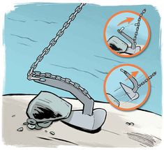 How to Free a Fouled Anchor | Boating Magazine