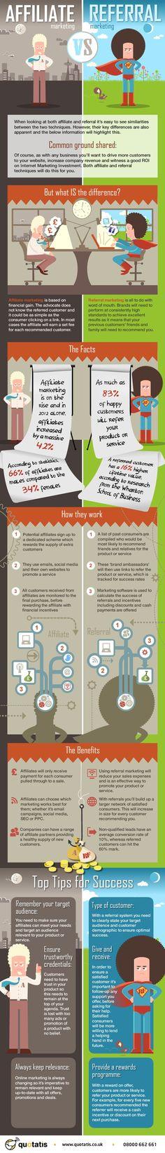 Affiliate marketimg vs Referral marketing #infografia #infographic