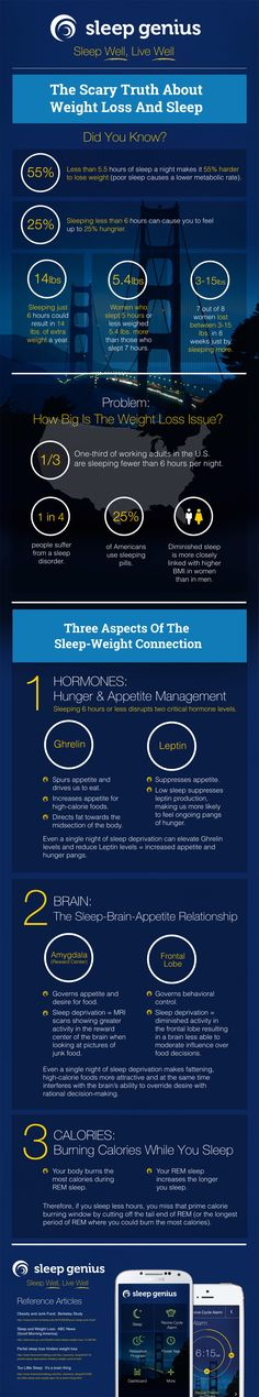 How sleep and weight loss are related - more reasons to go to bed earlier tonight!