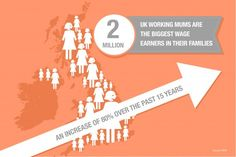 Working mum breadwinners on the rise in the UK | Talented Ladies Club