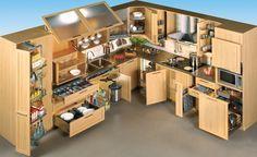 Saviez-vous? - Rangement pour armoires de cuisine   Accessoires de cuisine