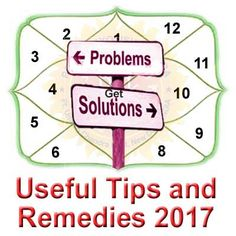 Useful Tips and Remedies 2017