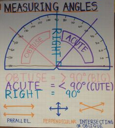 Measuring Angles (measuring chart measurement activities)