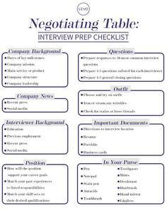 Job Skills List For Resume Transferable Skills Checklist Create Your Resume Around This .