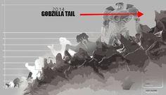 New Godzilla 2014 Tail Size Chart