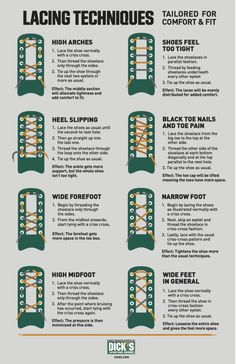 shoes lacing techniques: Learn how to properly lace your running shoes with this guide from DICK'S Sporting Goods.Running shoes lacing techniques: Learn how to properly lace your running shoes with this guide from DICK'S Sporting Goods. Hiking Tips, Running Tips, Backpacking Tips, Running Form, Running Workouts, Running Training, Training Shoes, Cross Training, Ways To Lace Shoes