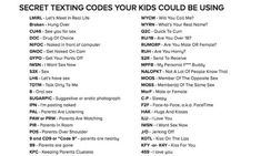 Do YOU know the secret sexting codes your children are using?