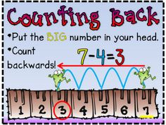 Here are Subtraction Strategies Posters to download (for Free! -from step into second grade)