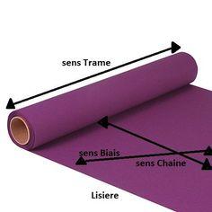 Le sens du Tissu