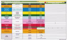 Cartilla de vacunación Periodic Table, Lol, History, Chicken Pox, Nursing Notes, Letters, Health, Party, Historia