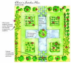 'Groundbreaking Food Gardens'