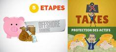 Compte bancaire offshore en 5 étapes #finance #compte #bancaire #comptebancaire #offshore