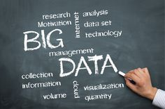 How is Big Data Used in Practice? 10 Use Cases Everyone Must Read