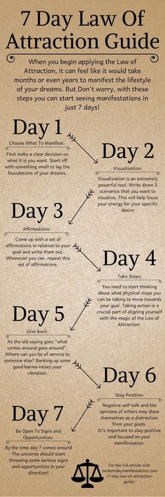 When you begin researching the Law of Attraction, it can sometimes feel like it . - When you begin researching the Law of Attraction, it can sometimes feel like it … - Vie Positive, Positive Thoughts, Self Improvement, Self Help, Personal Development, Life Lessons, Encouragement, Mindfulness, Inspirational Quotes