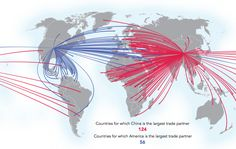 US and China: Which is the larger trading partners in each country? From the book Connectography: Mapping the Future of Global Civilization by Parag Khanna.