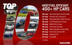 Top 10: Most Fuel Efficient 400+ Horsepower Sports Cars