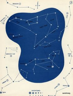 1952 Constellation Chart. #vintage #space