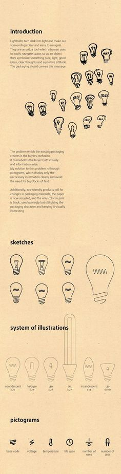 GE Eco-friendly Light Bulbs on Packaging of the World - Creative Package Design Gallery