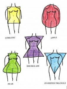 How To Dress a Short Torso 10 Petite Fashion Tips - Bella Petite Short Women Fashion, Fashion For Petite Women, Petite Fashion Tips, Petite Outfits, Petite Dresses, Jeans For Short Women, Dress For Short Women, Short Torso, Athletic Body