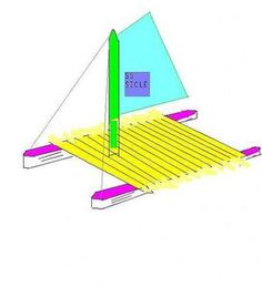 How to Make a Boat With Popsicle Sticks thumbnail