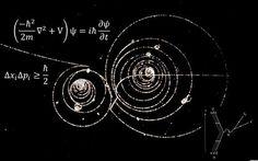 Dossier > Mécanique quantique : fondements et applications