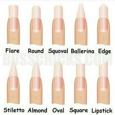 Different Nail Shapes Whats Your Shape