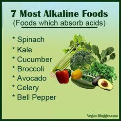 7 most alkaline foods https://www.facebook.com/DailyDoseofGoodMedicine