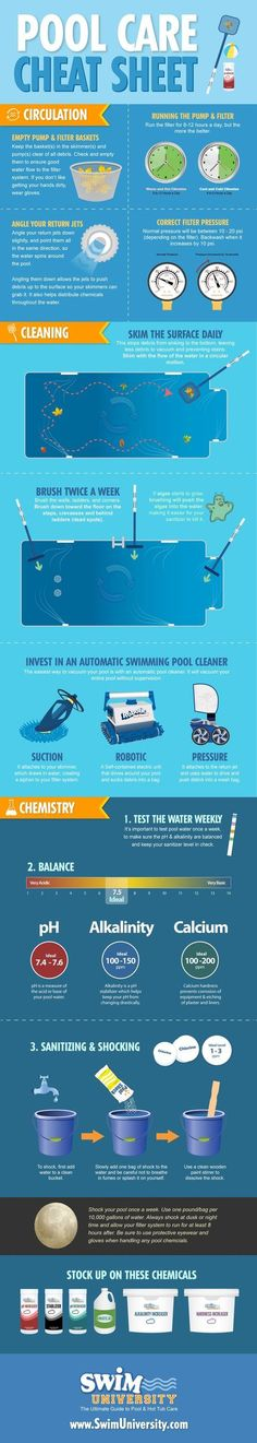 Swimming Pool Care The Pool Care Cheat Sheet is a single graphic helps you stay on track with pool maintenance, pool cleaning and adding the right pool chemicals. Plenty of DIY tips for your swimming pool! Pool Spa, Diy Pool, Above Ground Pool, In Ground Pools, Pool Piscina, Piscine Diy, Living Pool, Swimming Pool Cleaners, Pool Care