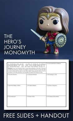 The Hero's Journey for middle school and high school English classes. Joseph Cam… The Hero's Journey for middle school and high school English classes. Joseph Campbell's monomyth High School Literature, Teaching Literature, Teaching Reading, Ap Literature, Teaching Themes, American Literature, Teaching Resources, Learning, Teaching Art