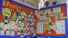 electricity display - Google Search