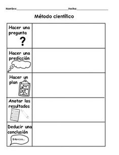 Método cientíico - Scientific Method (SPANISH AND ENGLISH)