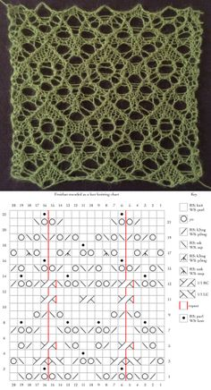 Fruitbat: a free lace knitting stitch pattern. | String Geekery